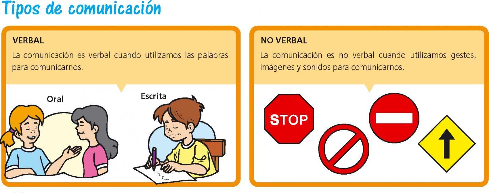 Tipos De Comunicación Escolar Abc Color