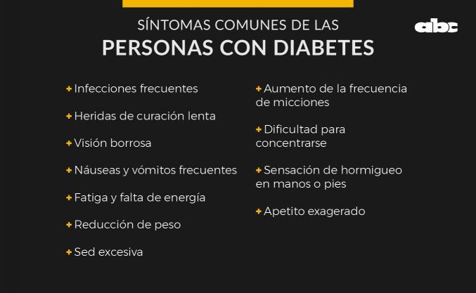 historia del programa nacional de diabetes paraguay